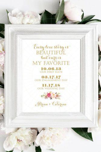 wedding signs printable wedding sign couple fact