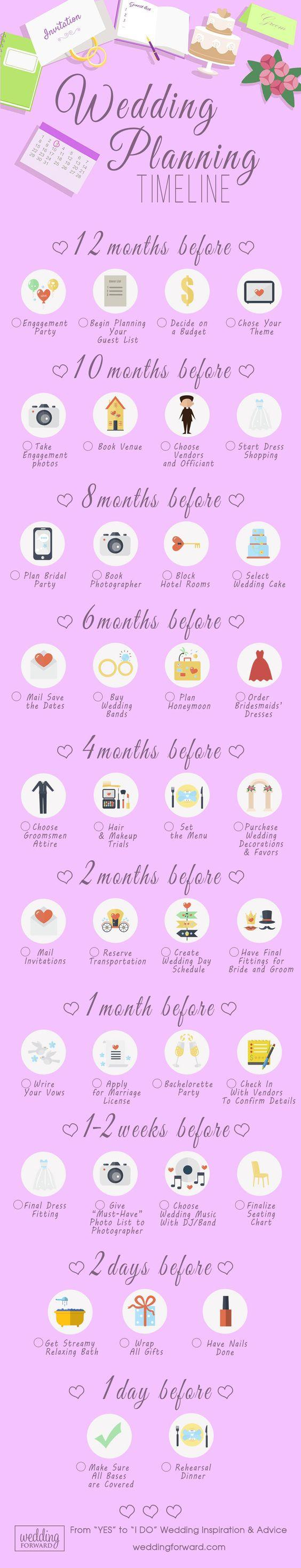 12 month wedding planning timeline infographic