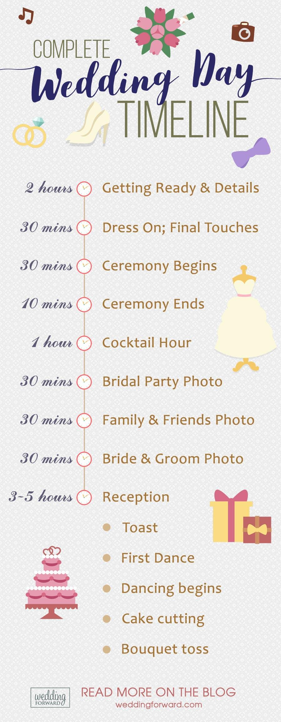 complete wedding day timeline