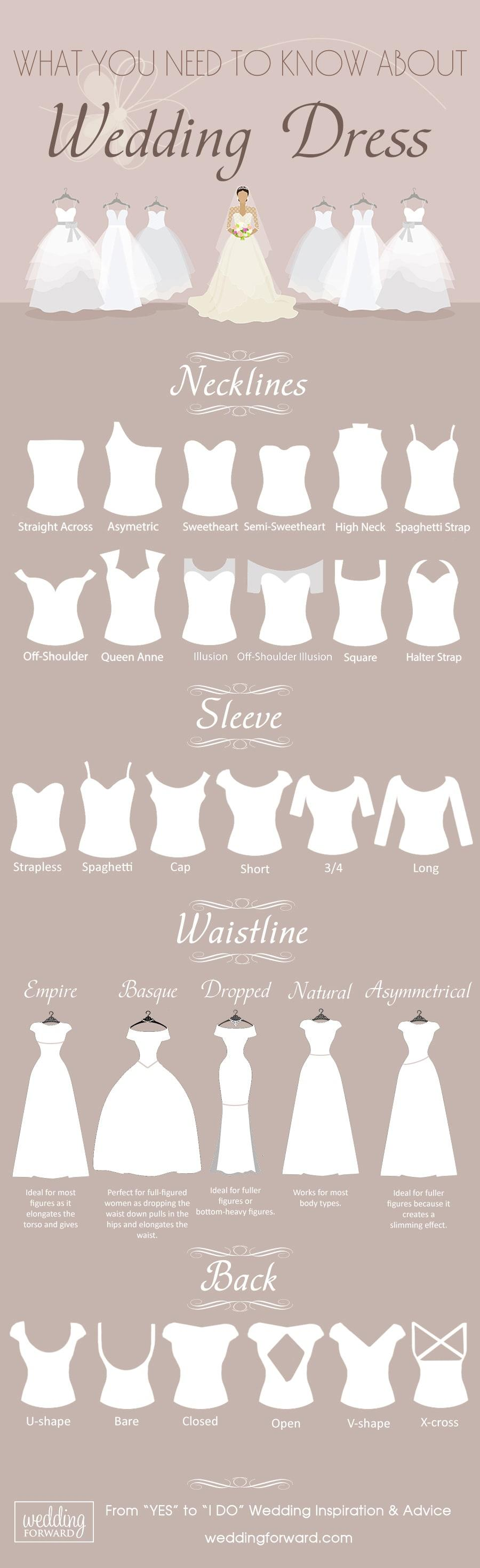 wedding planning infographics wedding dress guide