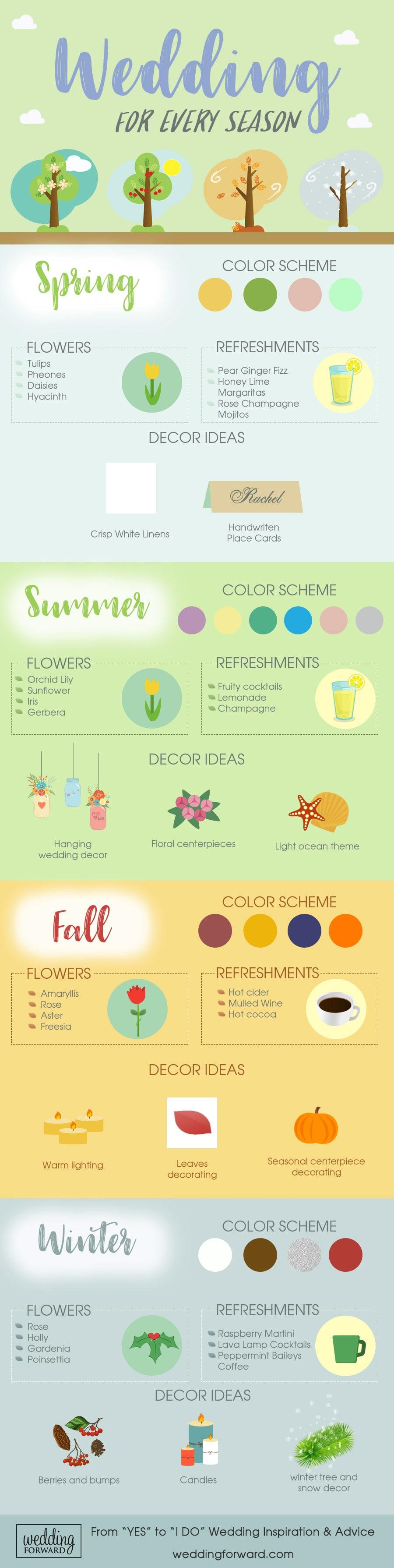 wedding planning infographics wedding flowers decor color ideas for every season