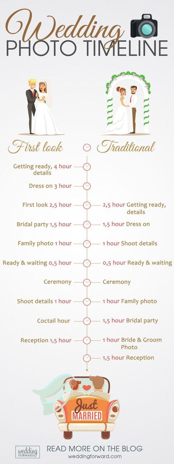 wedding planning infographics wedding photo timeline infographic