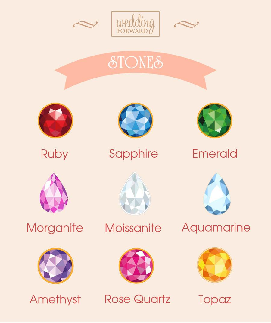 color gemstone guide for engagement rings