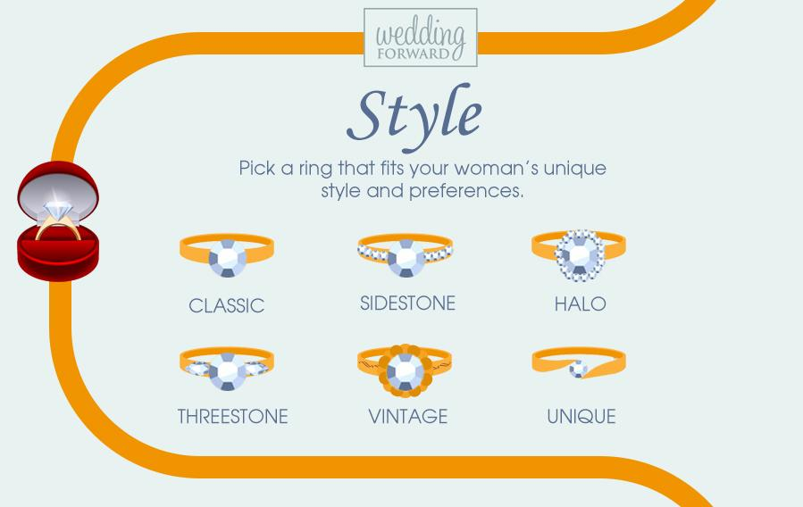 Engagement Ring Styles You Need to Learn