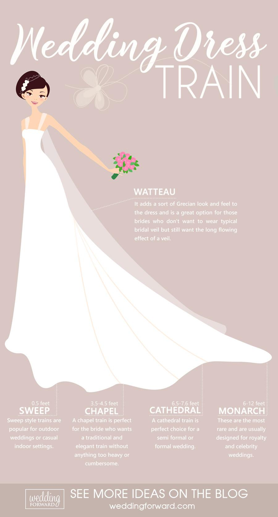 12 Wedding Dress Infographics To Make Your Shopping Easier