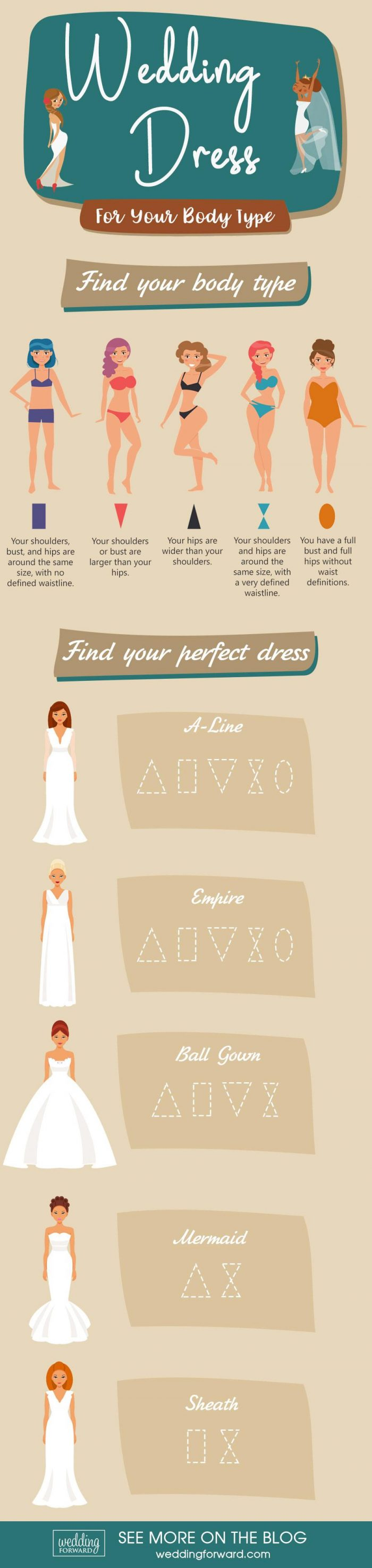 wedding dress infographics bridal gowns for body type mermaid a line empire ball gown sheath