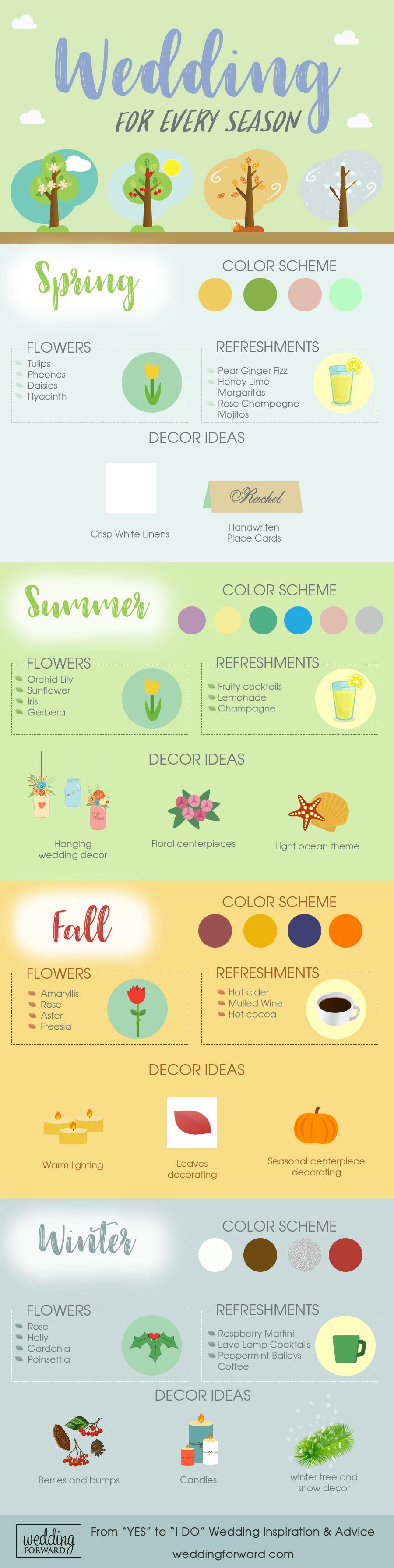 wedding ideas for every season theme infographics