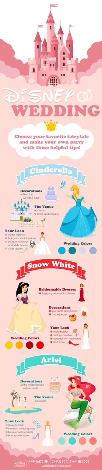 disney theme guide wedding theme infographics