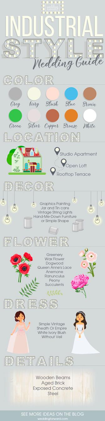 industrial style guide wedding theme infographics