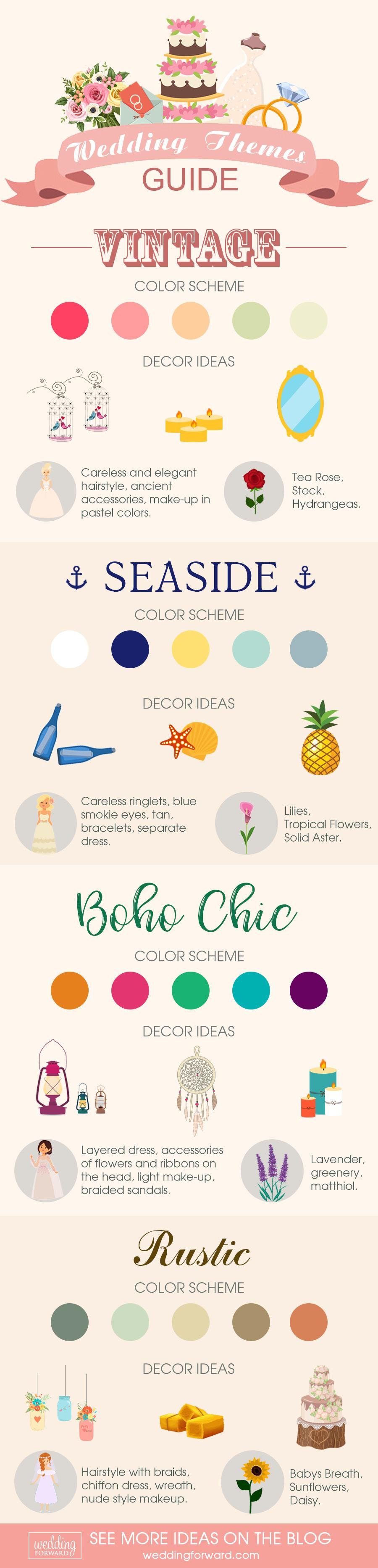 infographic: theme ideas: beach, vintage, boho, rustic