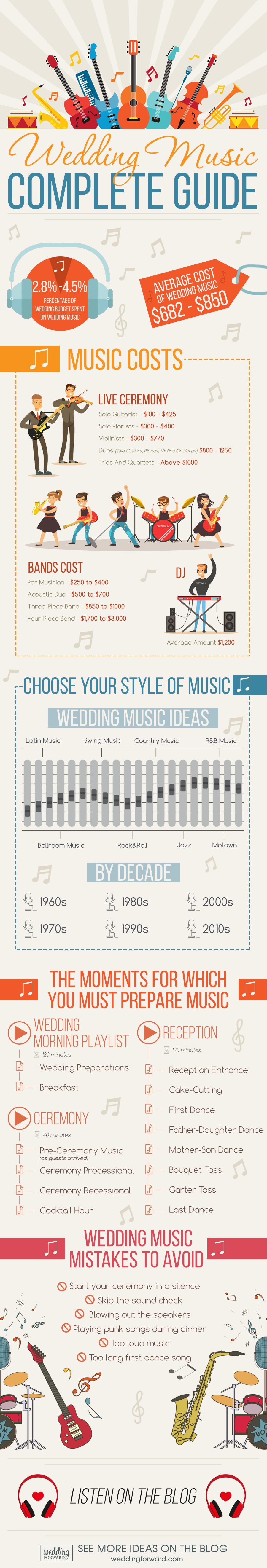 wedding songs music guide infographic