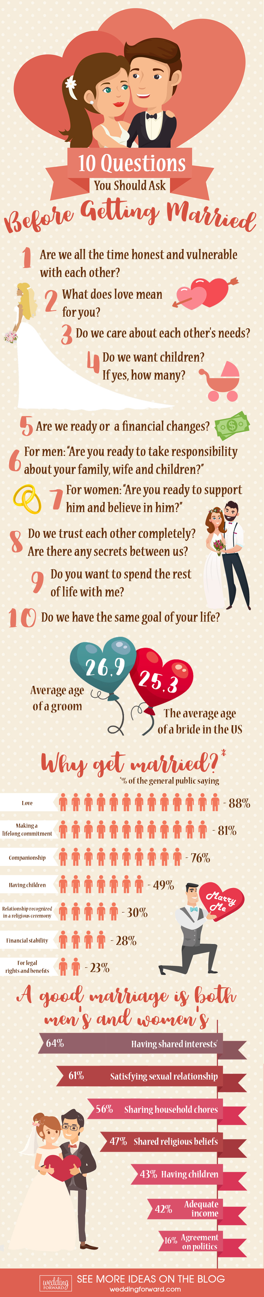 marriage proposal infographics 10 questions you should ask before getting married