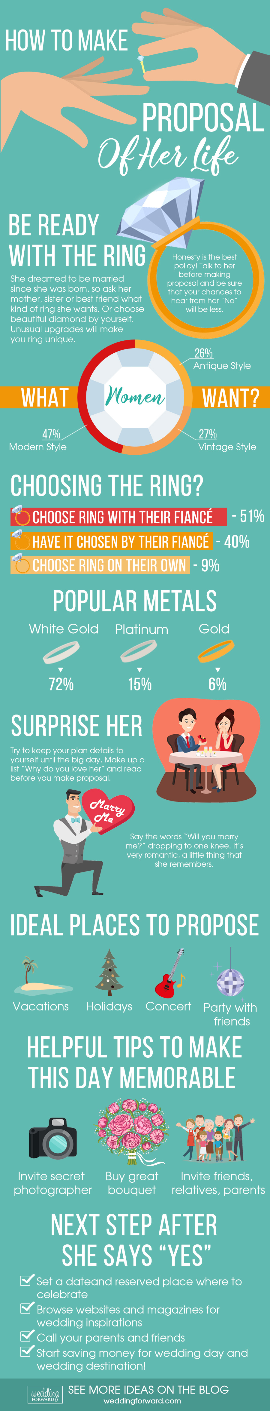 marriage proposal infographics how to make proposal of her life