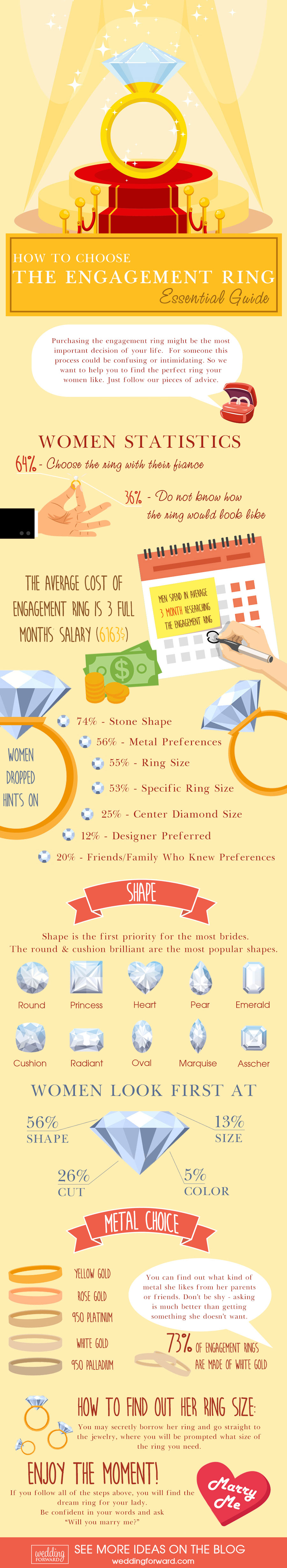 marriage proposal infographics marriage proposal infographics essential guide how to choose the right ring