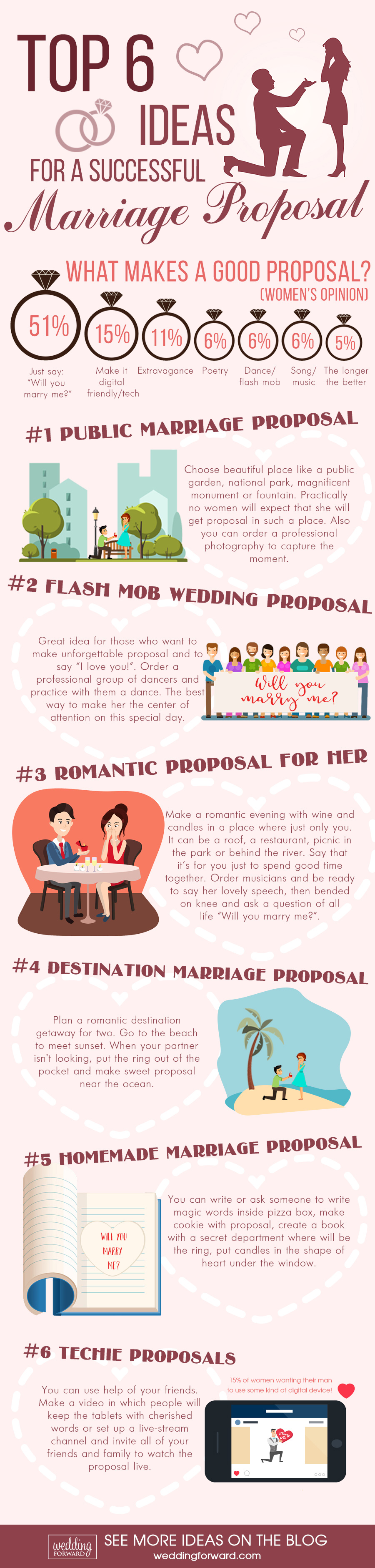 marriage proposal infographics top 6 ideas for a successful marriage proposal