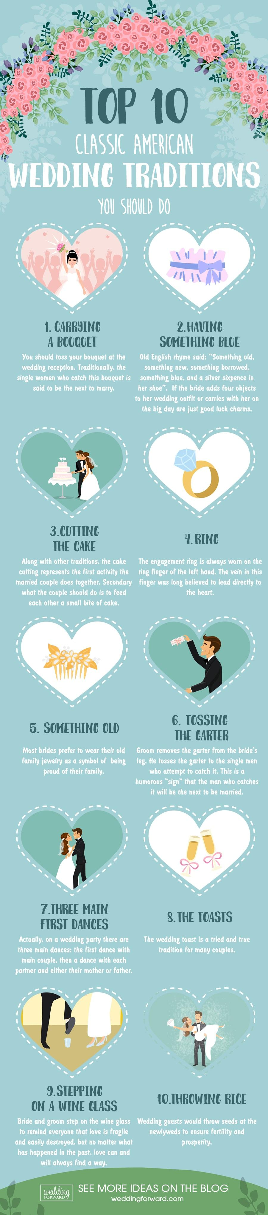american wedding traditions infographic