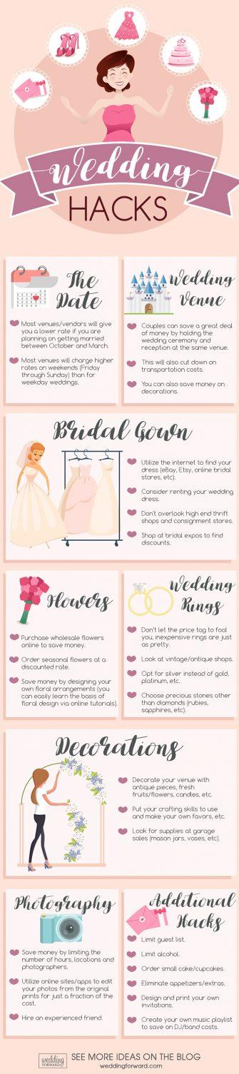 cheap wedding hacks infographic ideas