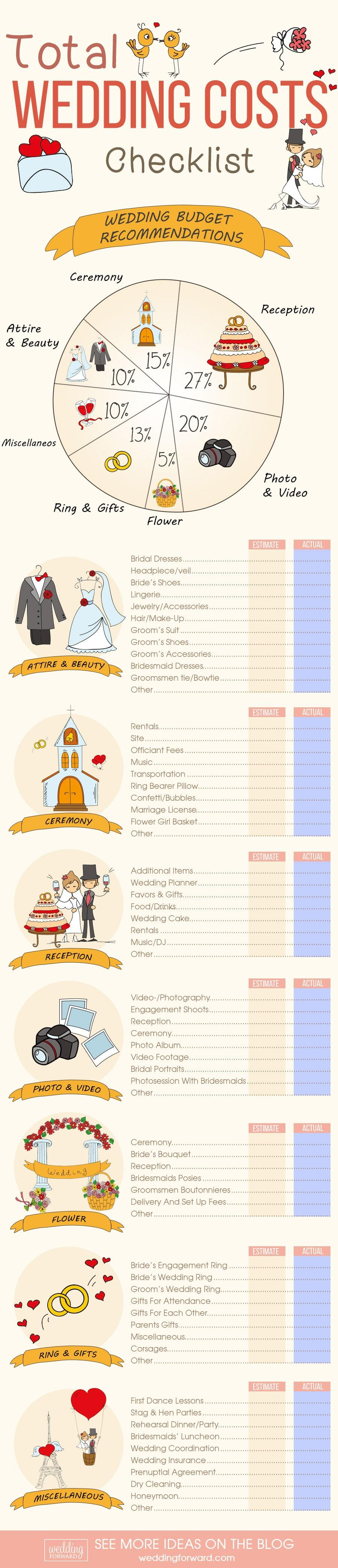 Infographic Total Wedding Costs Checklist