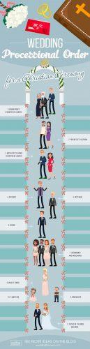 wedding ceremony order processional order infographics