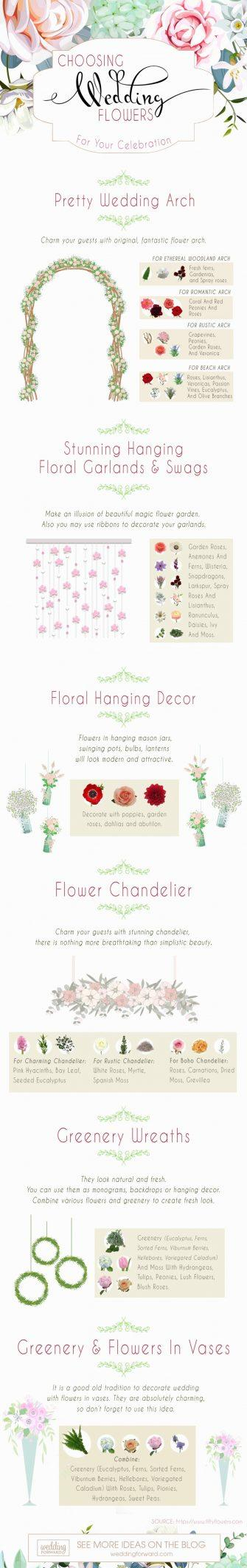 wedding-decor-ideas-choosing-wedding-flowers-for-your-celebration