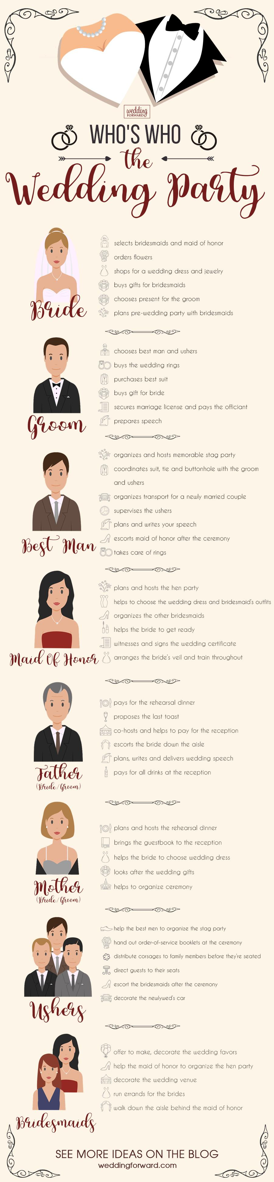 wedding roles infographics who s who the wedding party