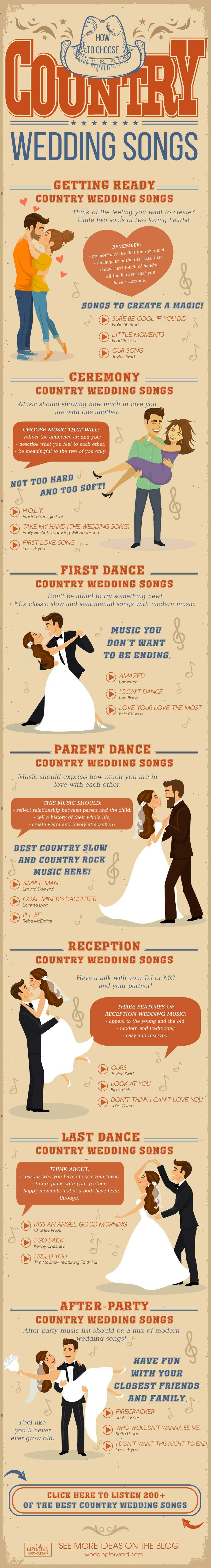 200 Of The Best Of Country Wedding Songs For Your 2019 Playlist