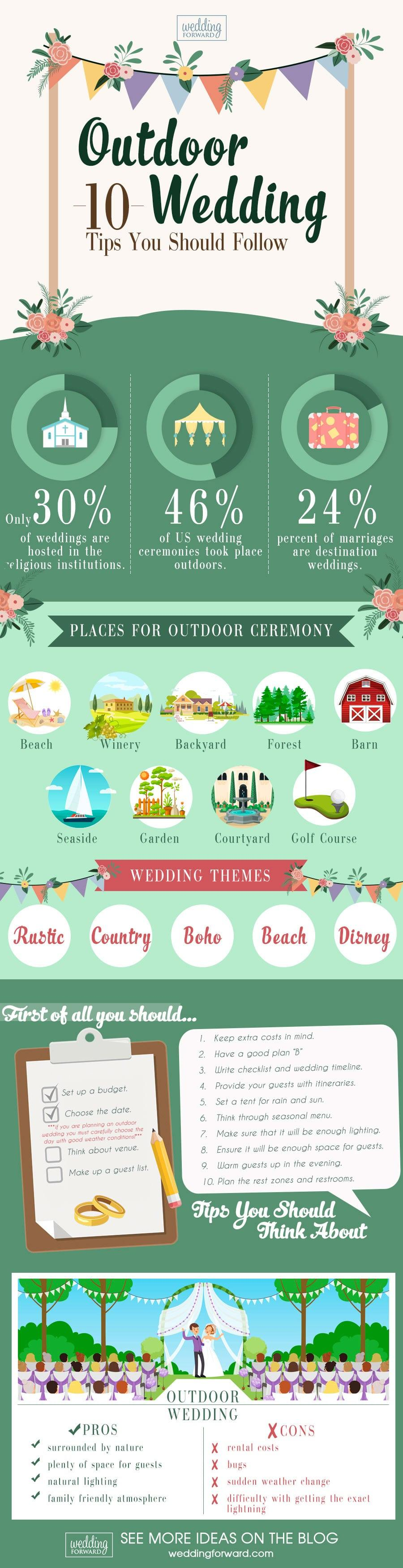 how to plan outdoor wedding tips infographic