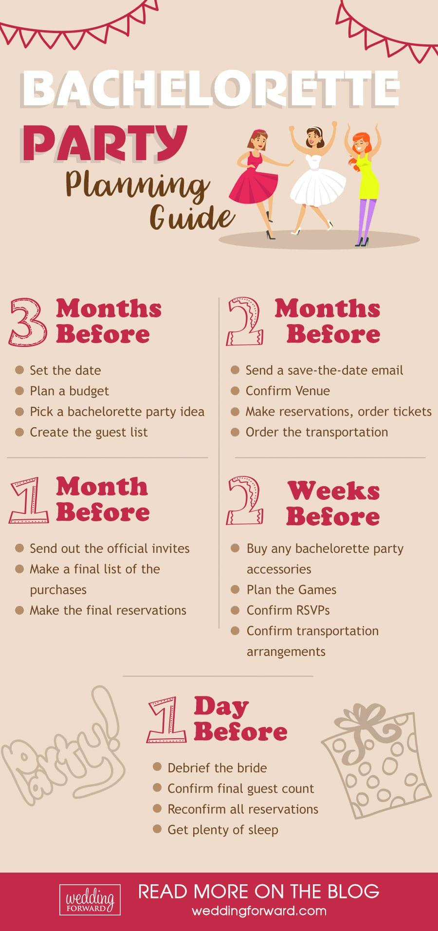 infographic bachelorette party planning guide 3 months before