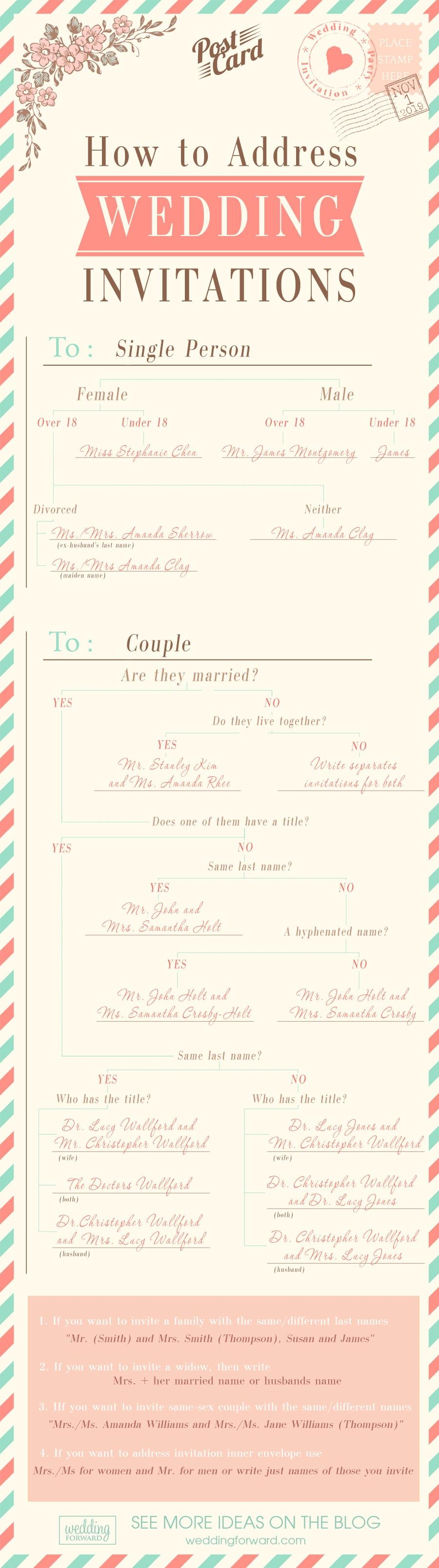 How to Properly Address Wedding Invitations Infographic