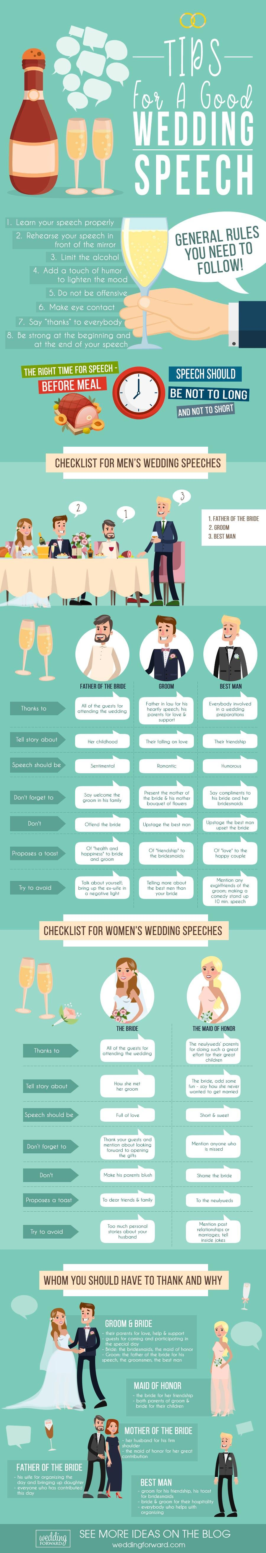 wedding speeches tips for a good wedding speech infographics