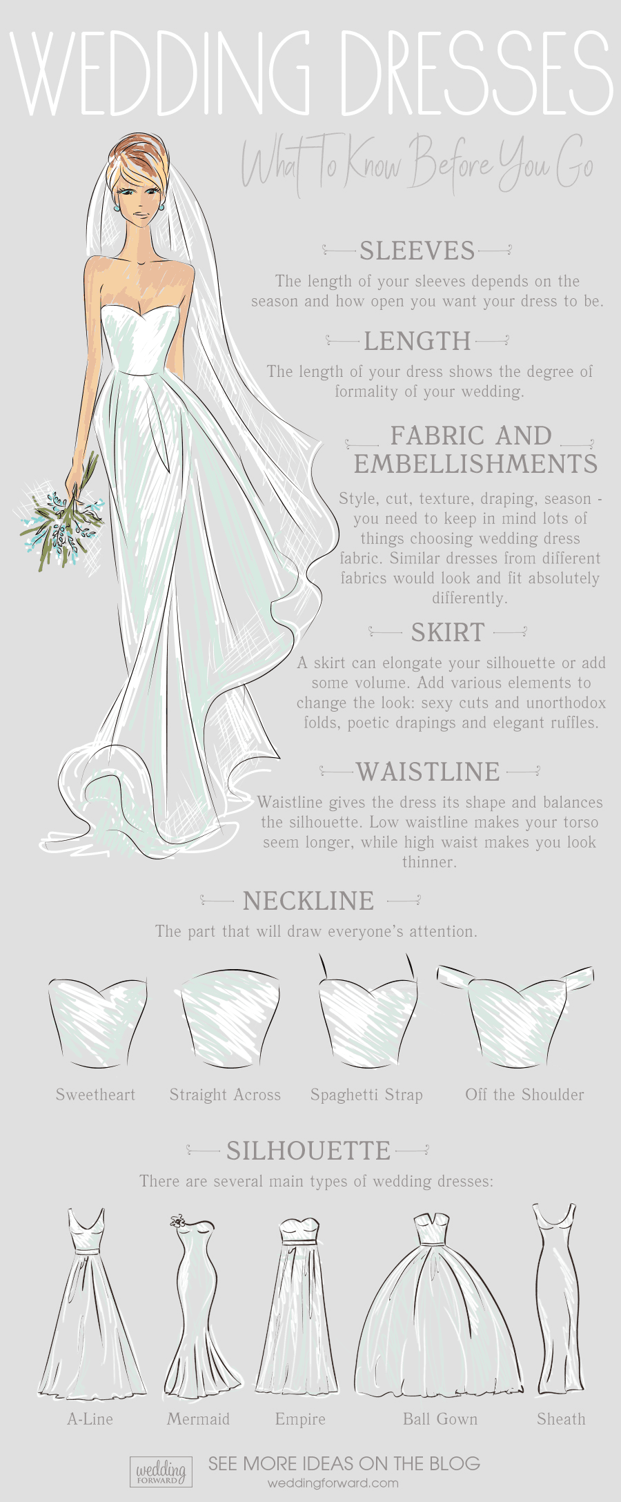 wedding dress shopping guide infographic choose gowns