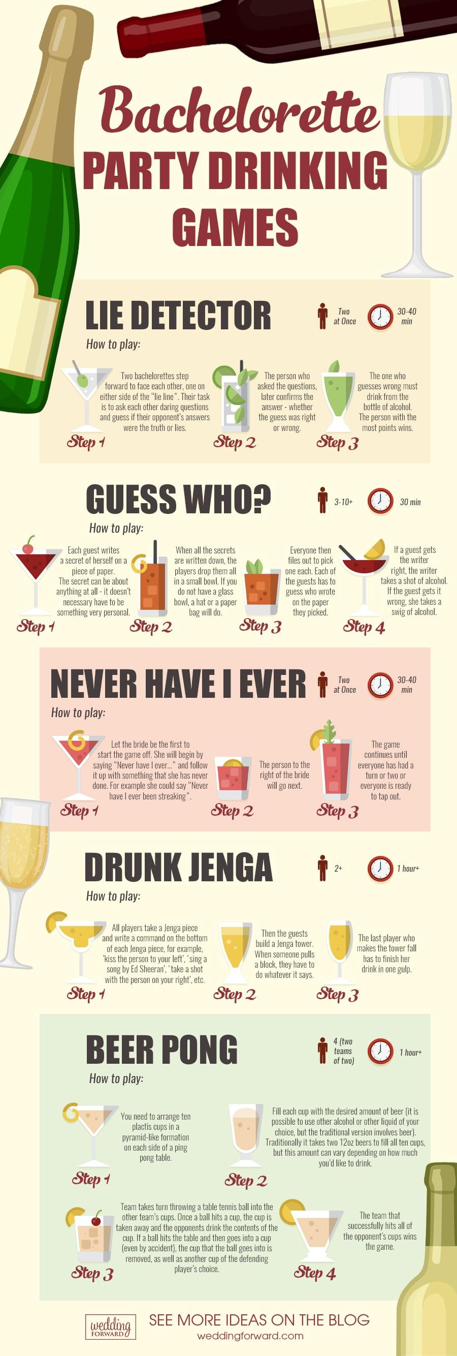 bachelorette party drinking games infographic