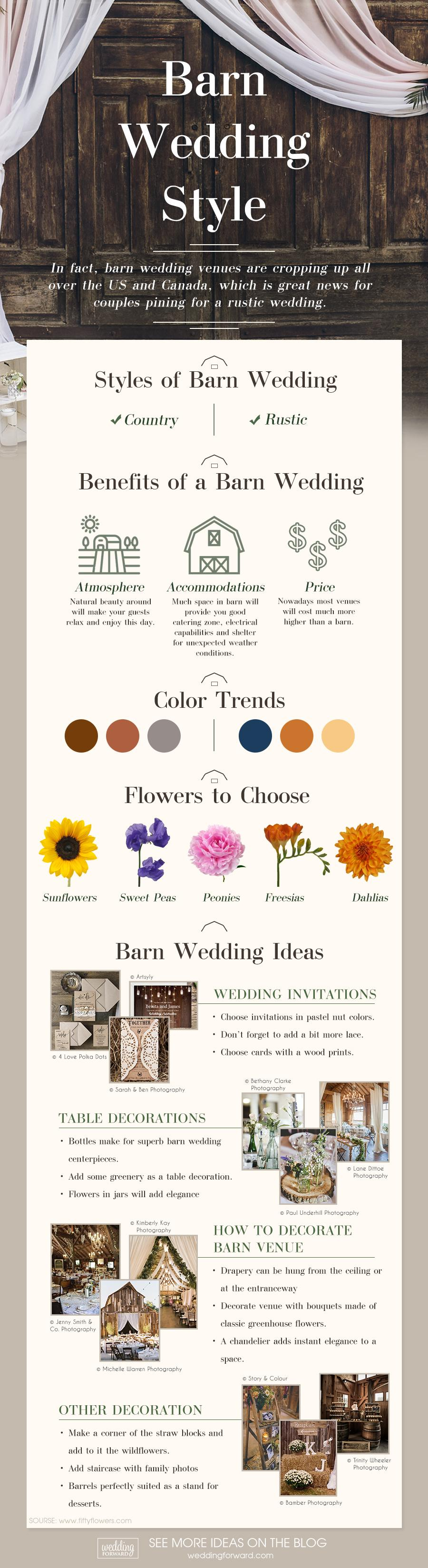 barn wedding infographic