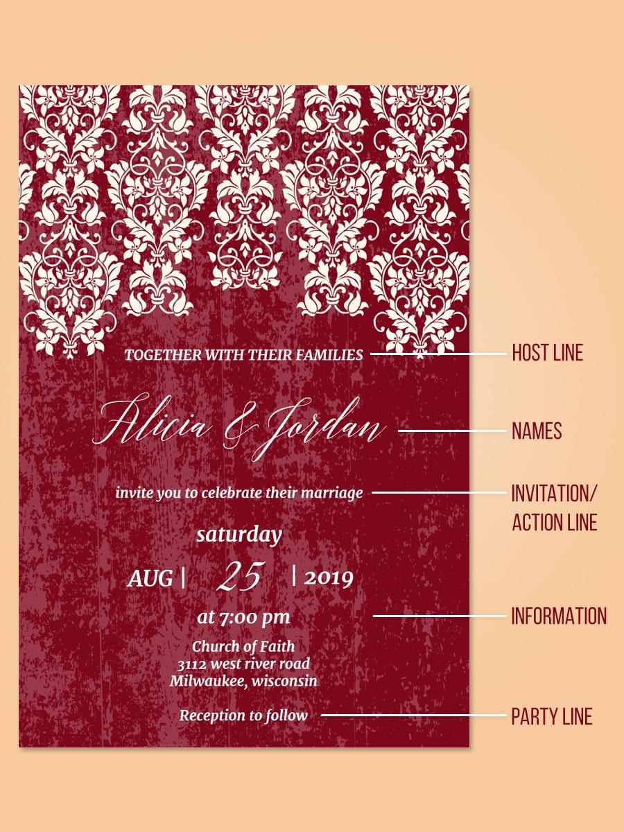 wedding invitation wording example