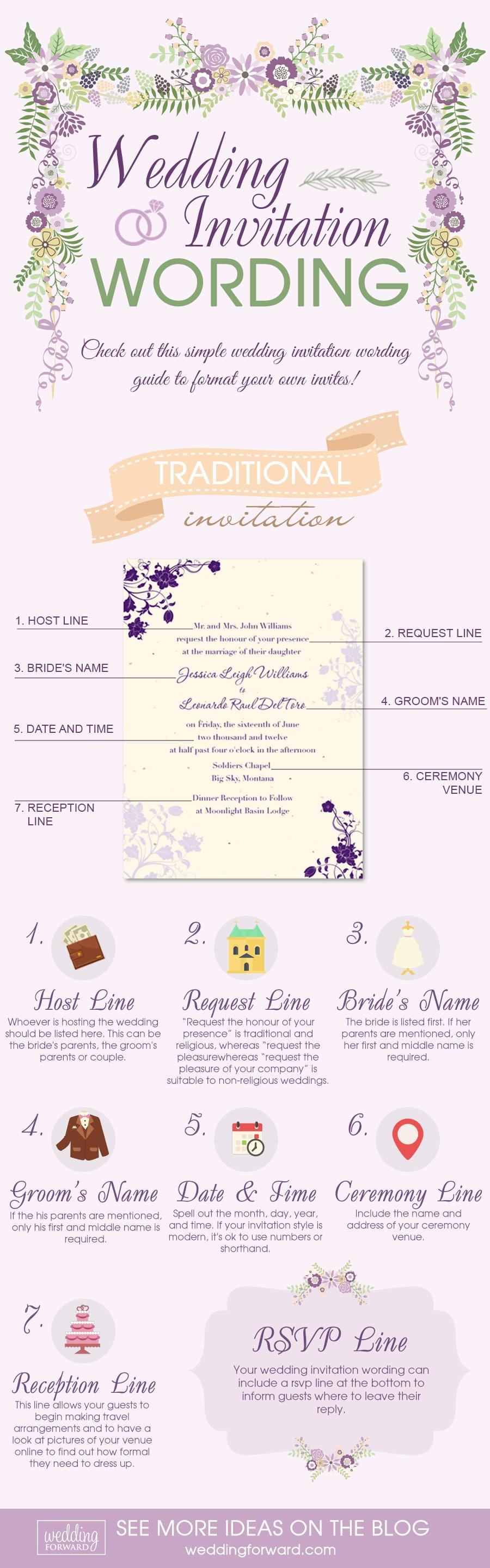 wedding invitation wording guide infographic