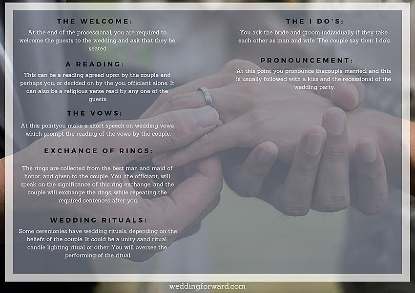 officiant wedding ceremony outline