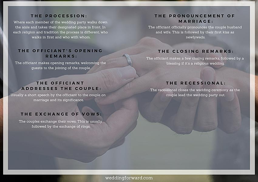 sample wedding ceremony outline