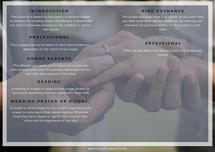 secular wedding ceremony outline