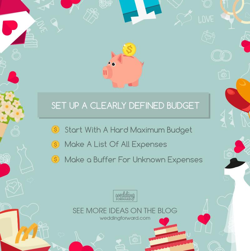 how to save money on a wedding set up a budget