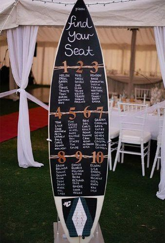 nautical wedding decor ideas reception sign marina locke photography