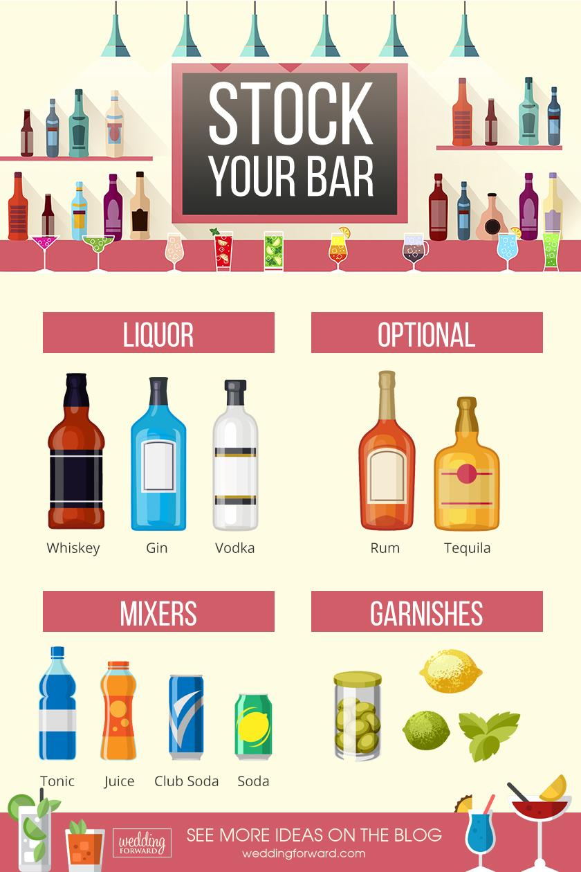 wedding alcohol calculator basic list to stock your bar