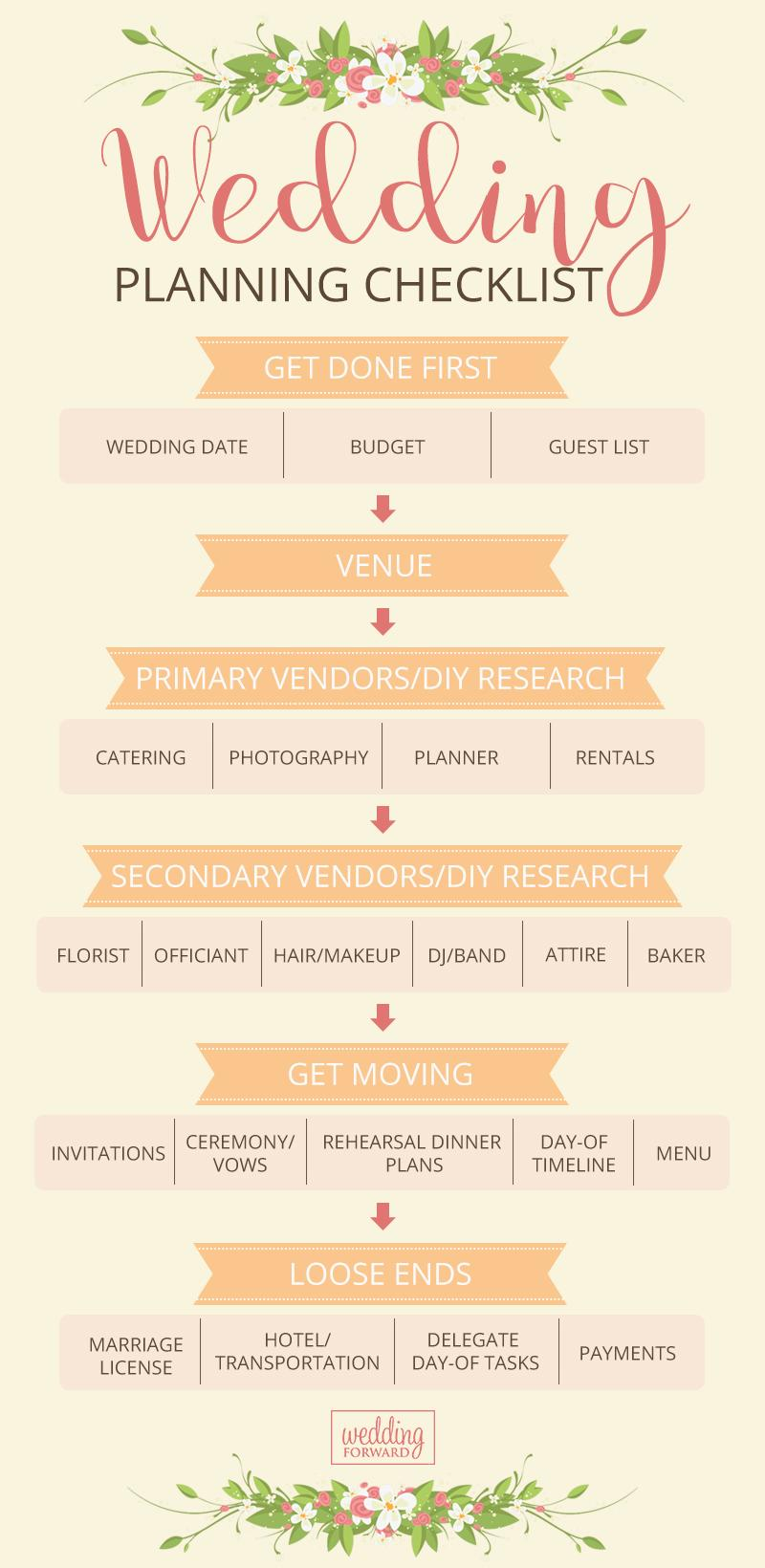 wedding planning checklist simple plan