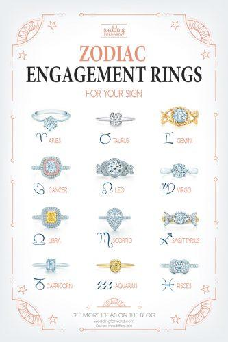zodiac engagement rings infographic