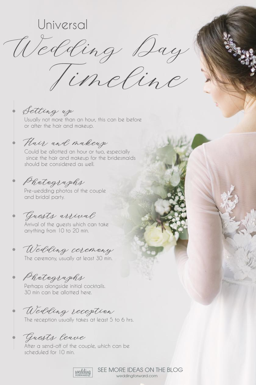 wedding day timeline universal day timeline