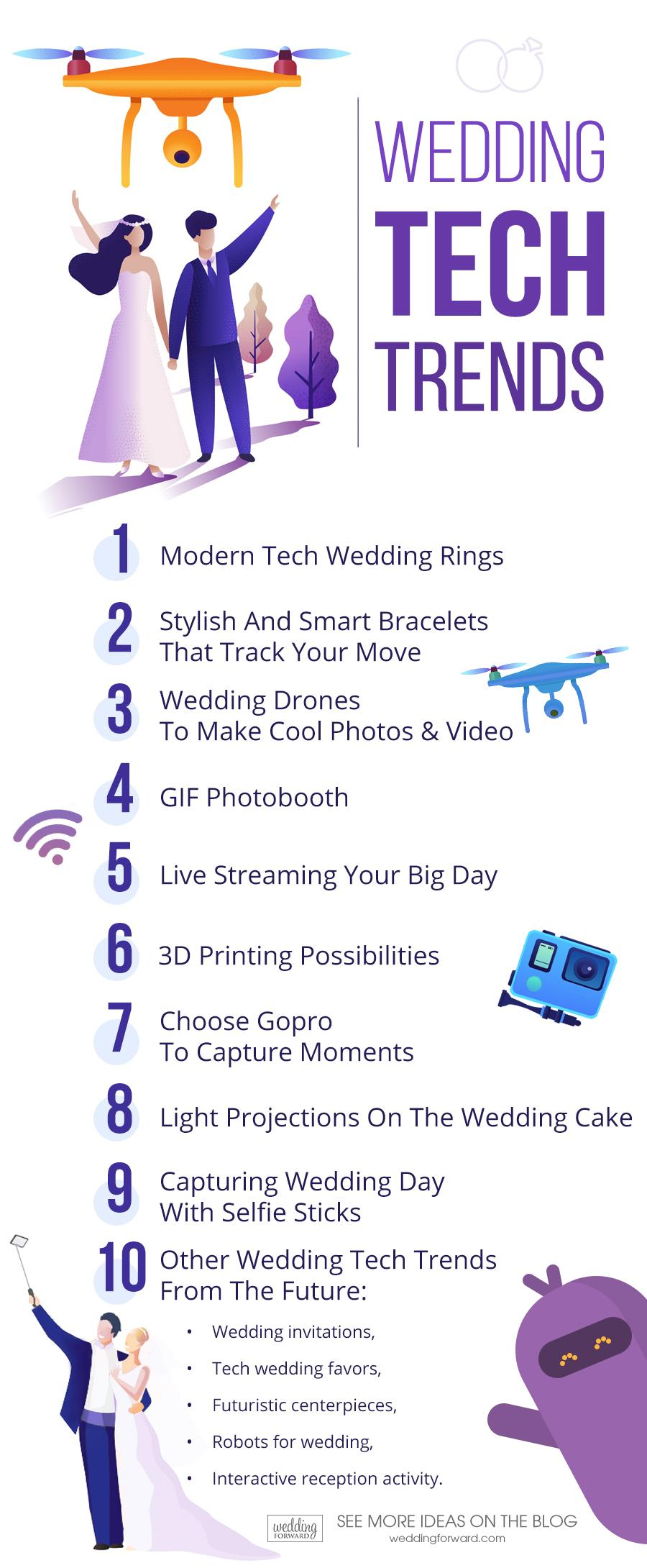 wedding tech infographic