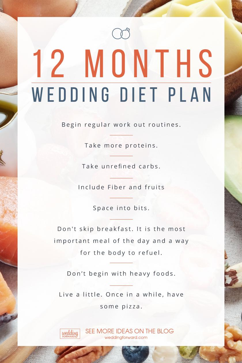 wedding diet plan 12 months before the wedding diet ideas