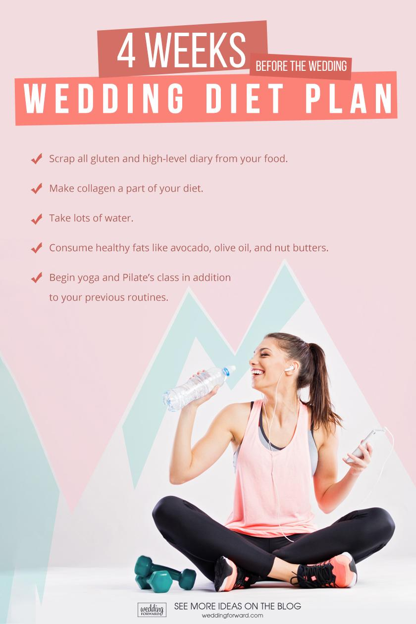 wedding diet plan 4 weeks plan to diet before the wedding