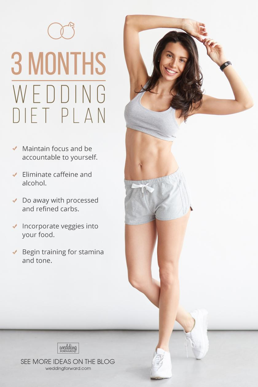 wedding diet plan three months diet plan before wedding