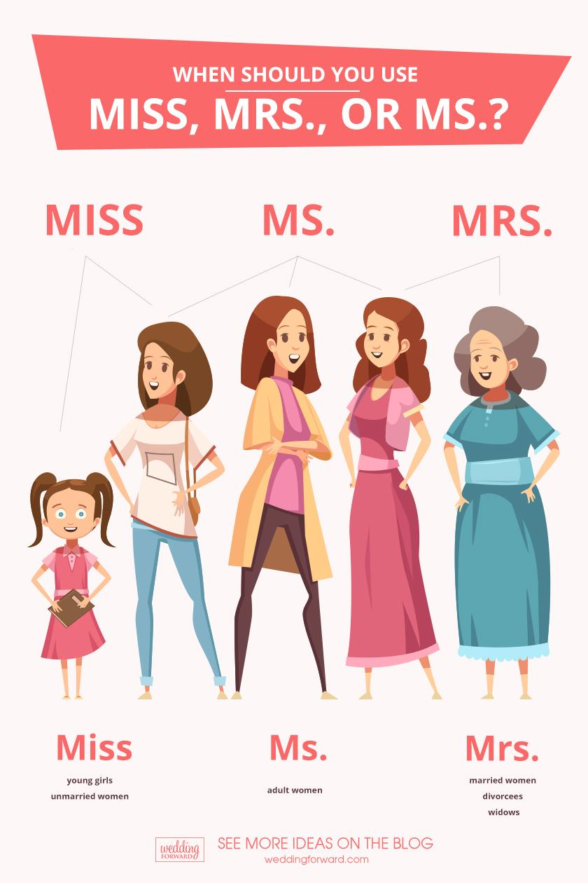 mrs vs ms what is the difference between miss mrs and ms when to use miss mrs ms